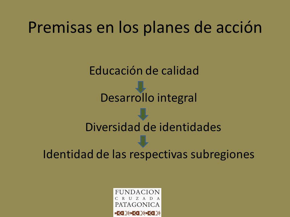 Características Comunes e Identidades propias Preservación del espacio pedagógico Aspectos académicos Integración de Teoría y Práctica Aspectos profesionales Vinculación con la realidad regional Aspectos de asistencia o apoyo