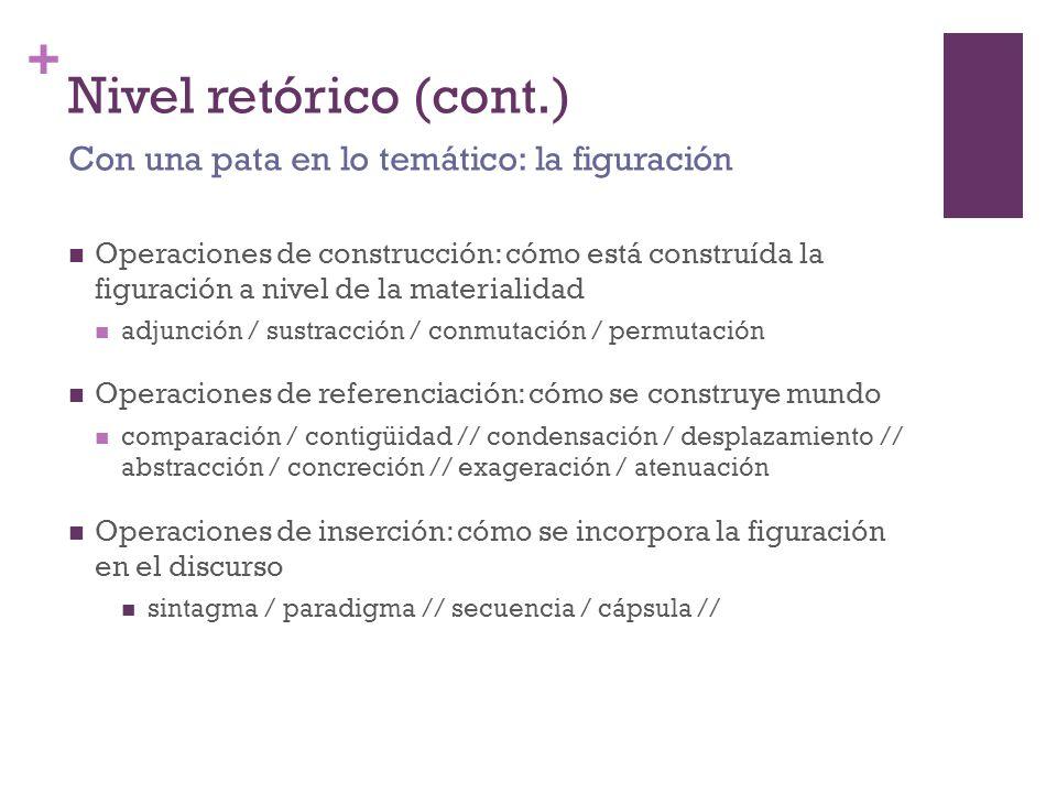 + Nivel retórico (cont.) Operaciones de construcción: cómo está construída la figuración a nivel de la materialidad adjunción / sustracción / conmutación / permutación Operaciones de referenciación: cómo se construye mundo comparación / contigüidad // condensación / desplazamiento // abstracción / concreción // exageración / atenuación Operaciones de inserción: cómo se incorpora la figuración en el discurso sintagma / paradigma // secuencia / cápsula // Con una pata en lo temático: la figuración