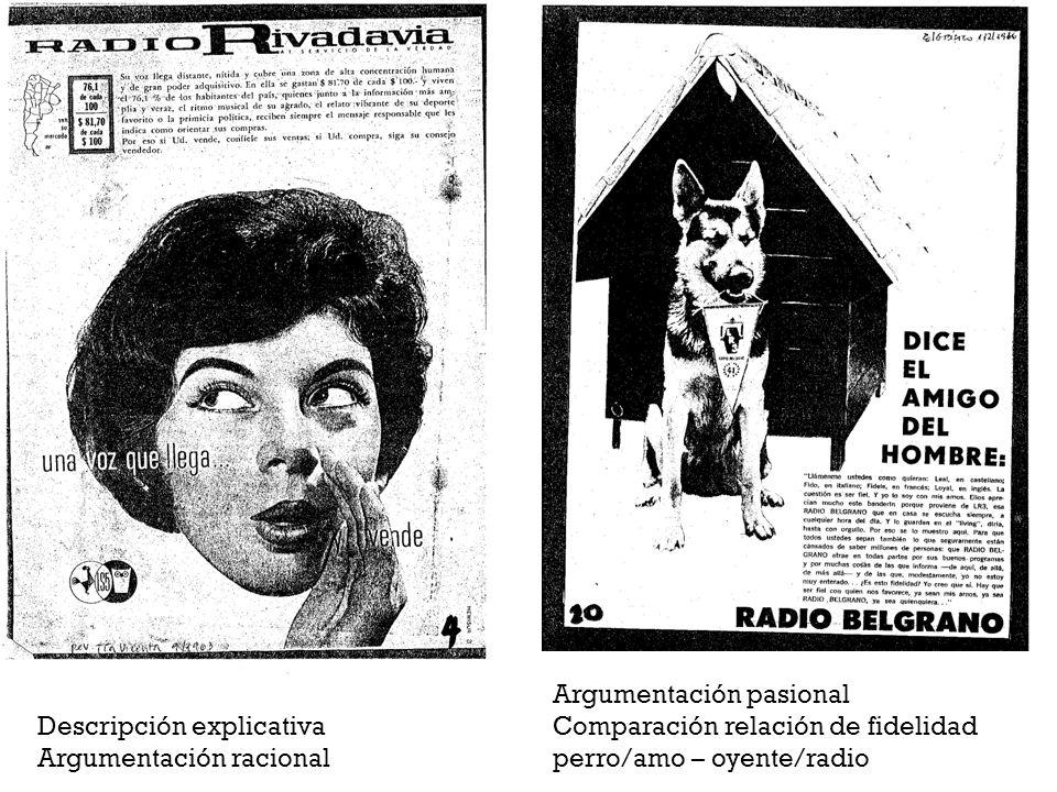 Descripción explicativa Argumentación racional Argumentación pasional Comparación relación de fidelidad perro/amo – oyente/radio