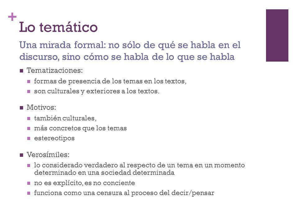 + Lo temático Tematizaciones: formas de presencia de los temas en los textos, son culturales y exteriores a los textos.