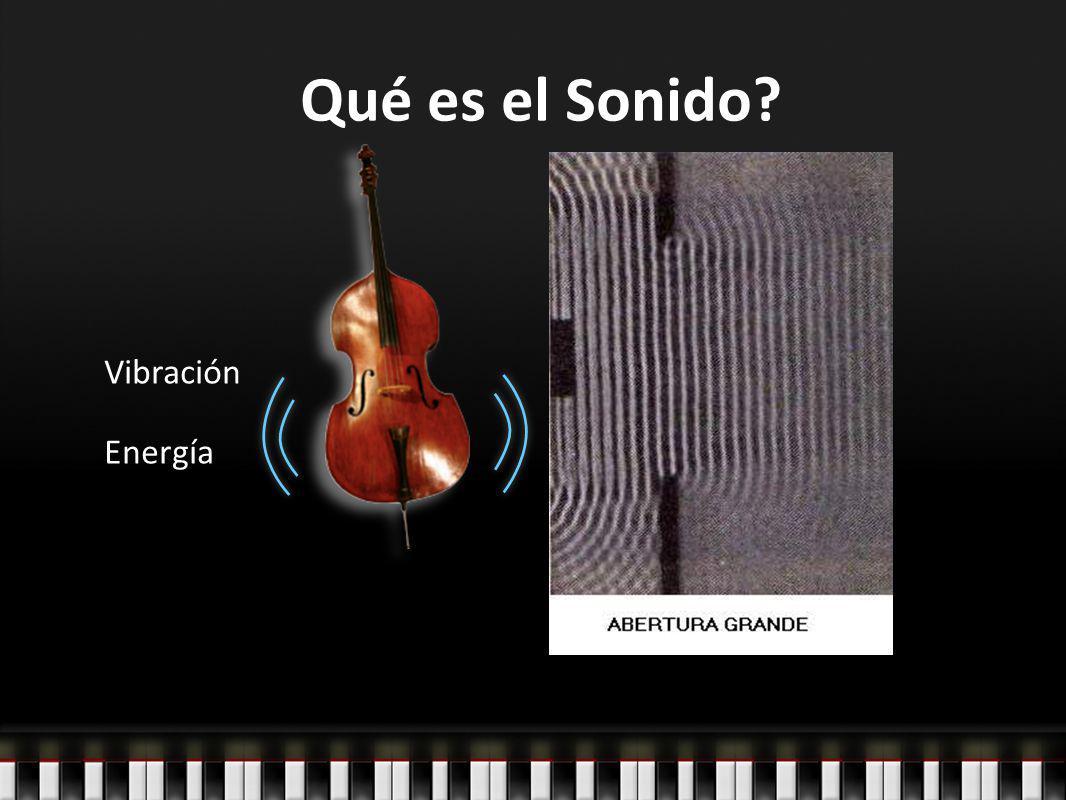 Registro de las vibraciones sonoras
