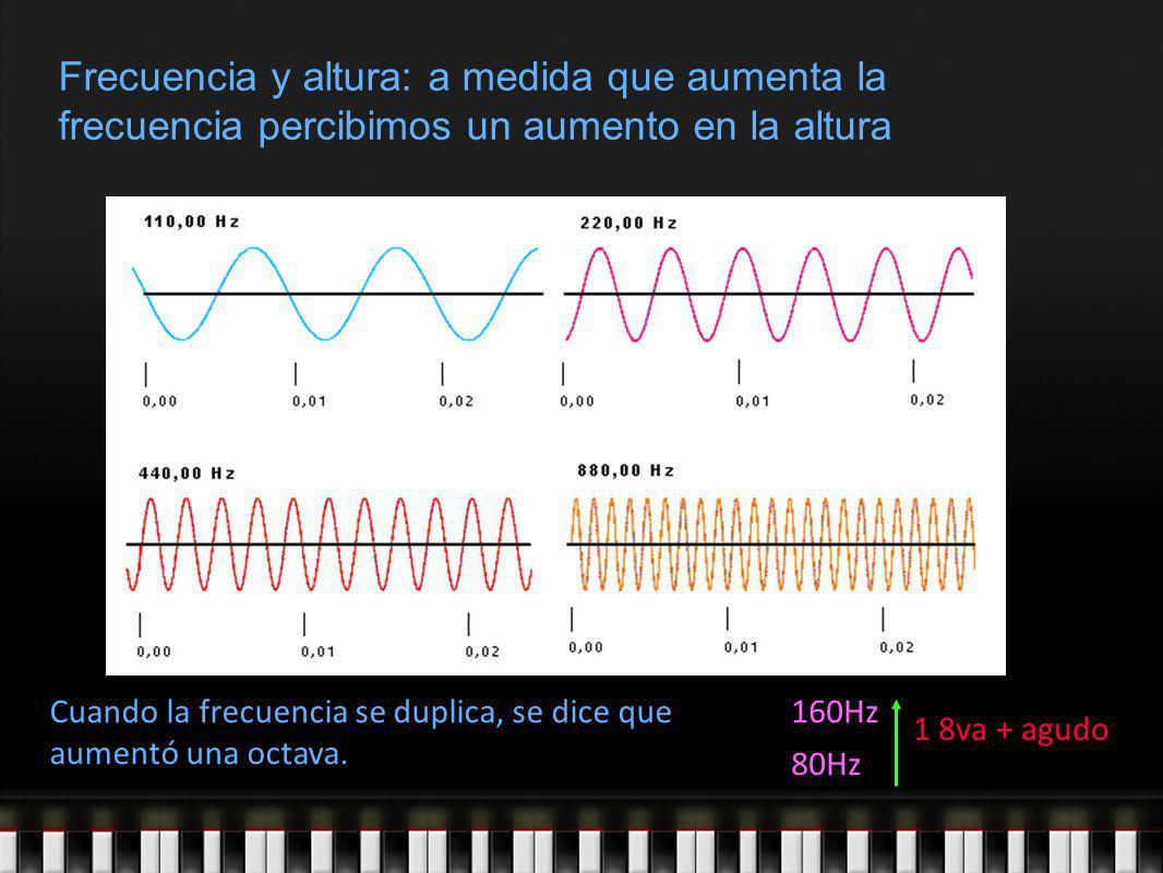 Frecuencia y altura: a medida que aumenta la frecuencia percibimos un aumento en la altura Cuando la frecuencia se duplica, se dice que aumentó una oc