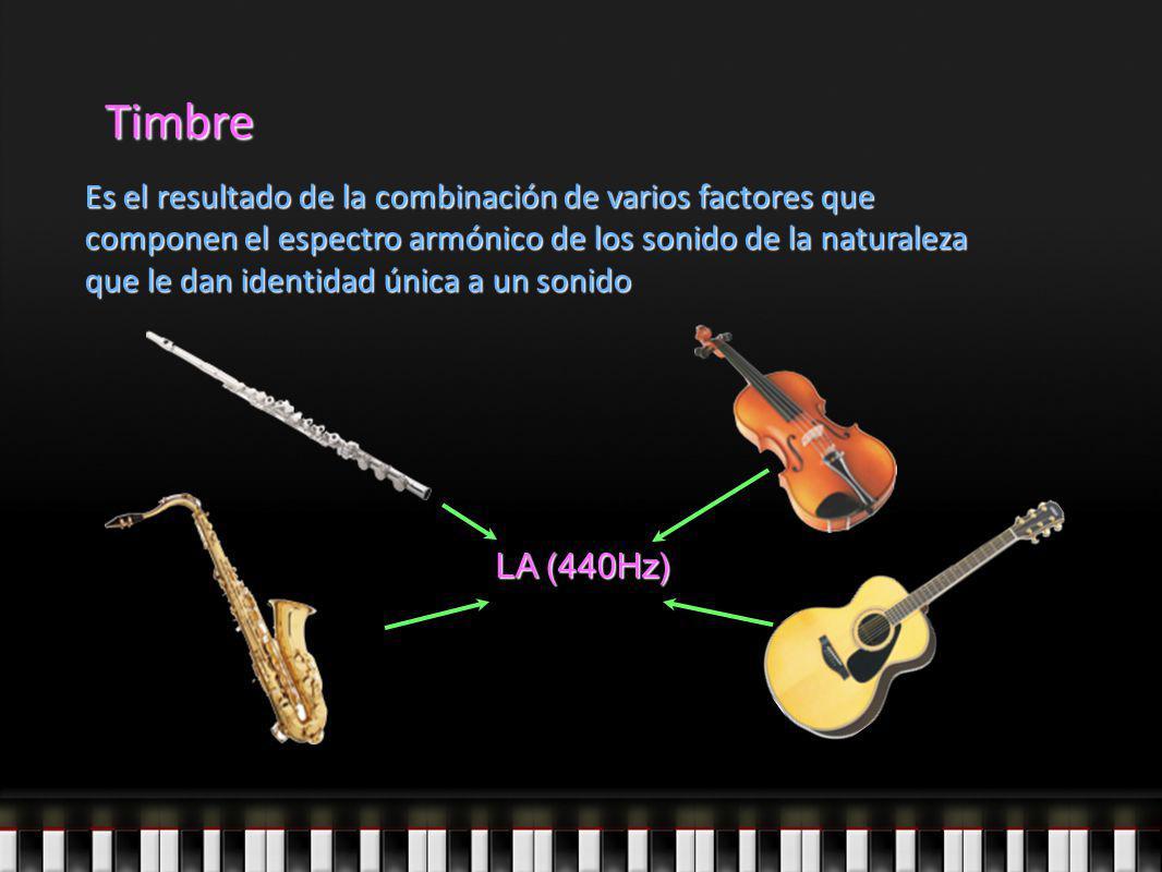 Timbre Es el resultado de la combinación de varios factores que componen el espectro armónico de los sonido de la naturaleza que le dan identidad únic