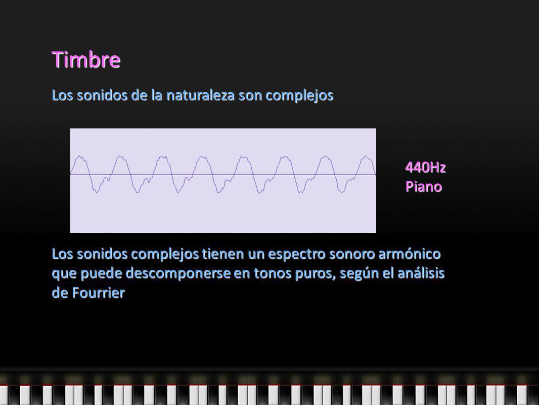 Timbre Los sonidos de la naturaleza son complejos Los sonidos complejos tienen un espectro sonoro armónico que puede descomponerse en tonos puros, seg