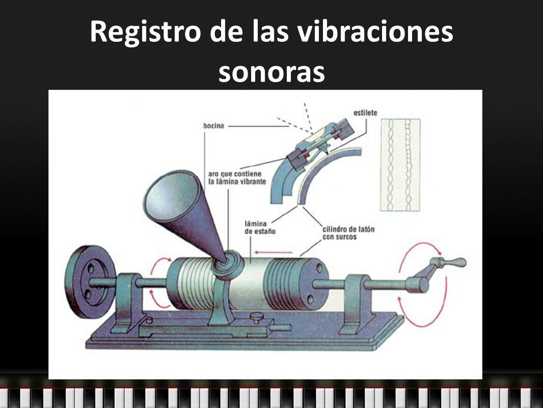 Estas vibraciones quedaban registradas al producirse sonido