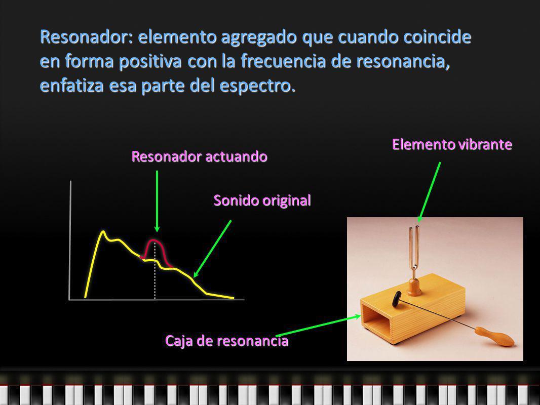 Resonador: elemento agregado que cuando coincide en forma positiva con la frecuencia de resonancia, enfatiza esa parte del espectro. Resonador actuand
