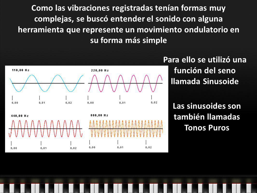 Sinusoide La onda sinusoidal coresponde a una función matemática Los Tonos Puros solo existen al ser generados electrónicamente por Osciladores.