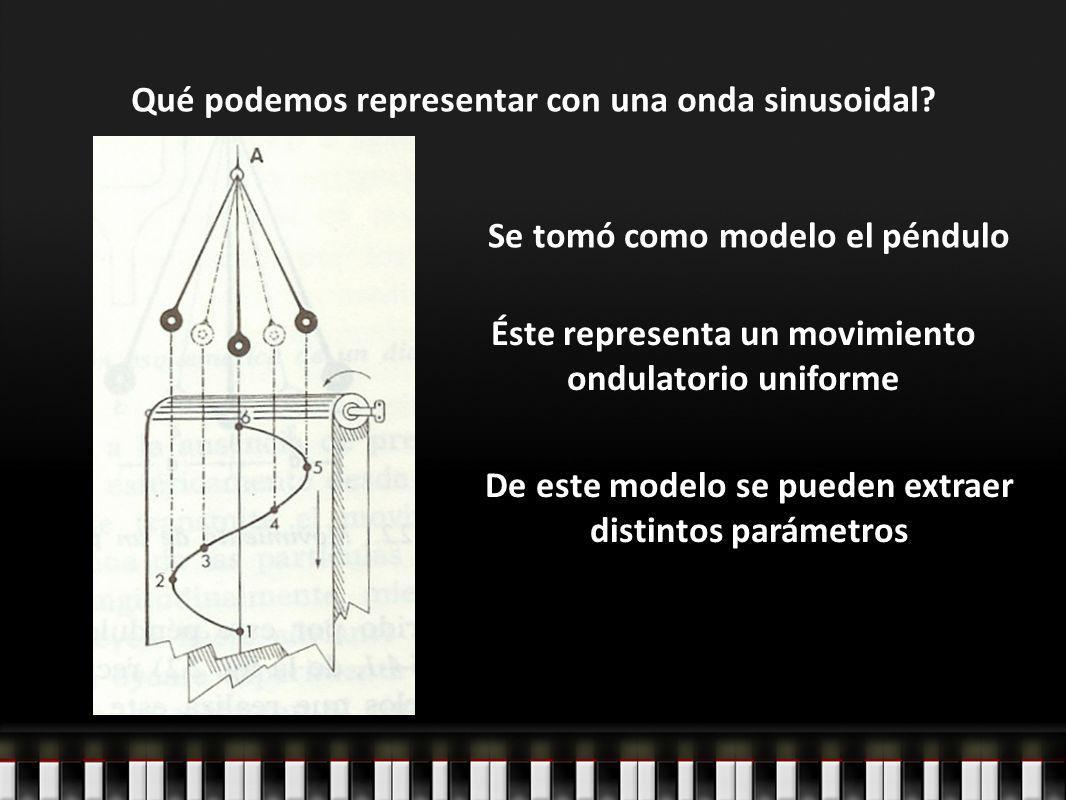 Qué podemos representar con una onda sinusoidal? Se tomó como modelo el péndulo Éste representa un movimiento ondulatorio uniforme De este modelo se p