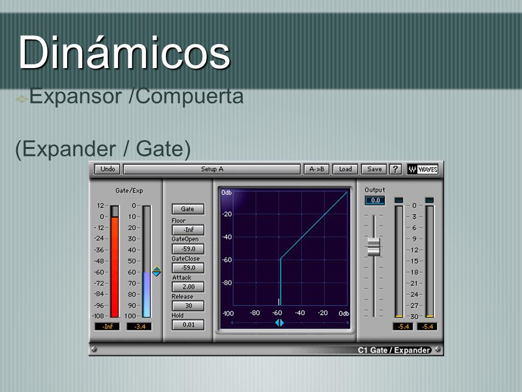 Dinámicos Expansor /Compuerta (Expander / Gate)