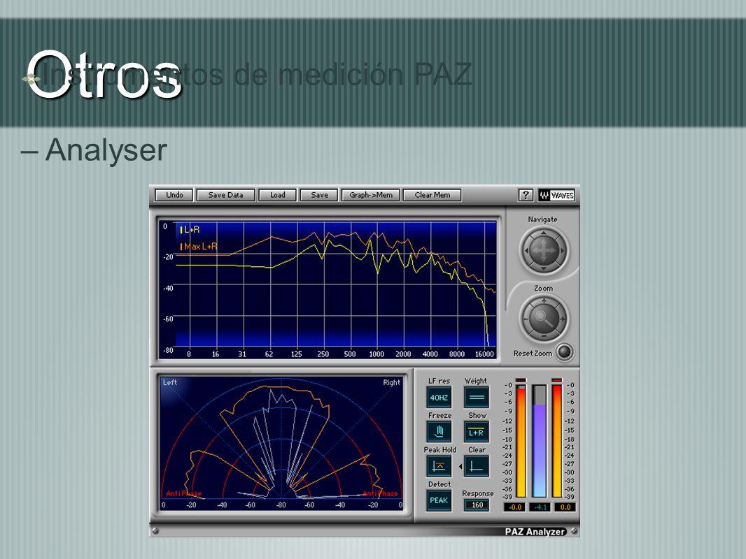 Otros Instrumentos de medición PAZ – Analyser