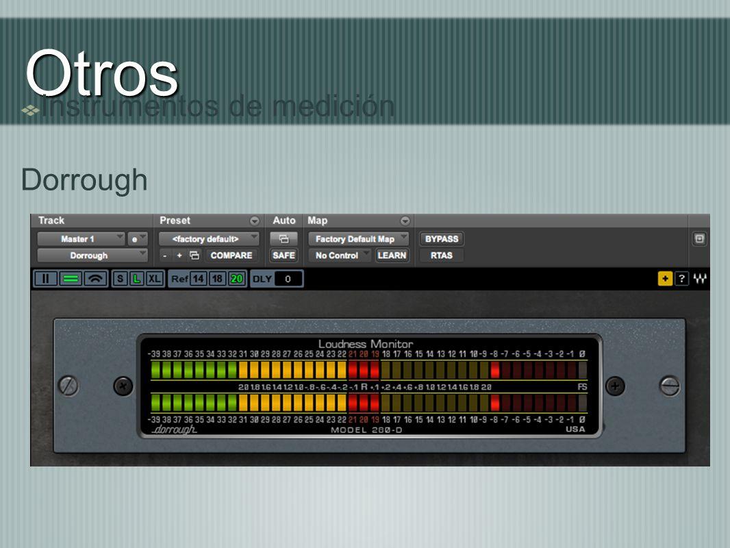 Otros Instrumentos de medición Dorrough