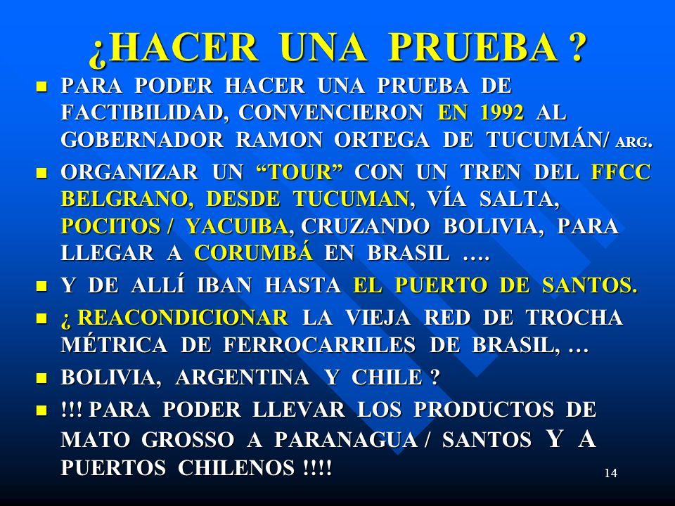 ¿HACER UNA PRUEBA ? PARA PODER HACER UNA PRUEBA DE FACTIBILIDAD, CONVENCIERON EN 1992 AL GOBERNADOR RAMON ORTEGA DE TUCUMÁN/ ARG. PARA PODER HACER UNA