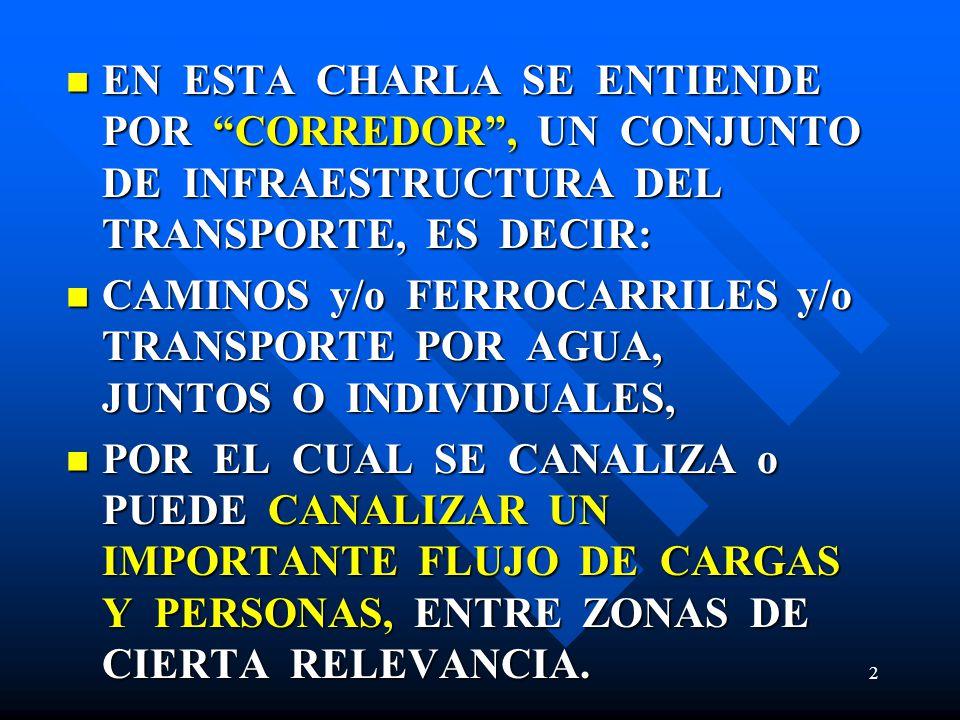 13 4 3 CORUMBA FRONTERA BOLIVIA CORUMBA 1.FRONTERA BOLIVIA 2.