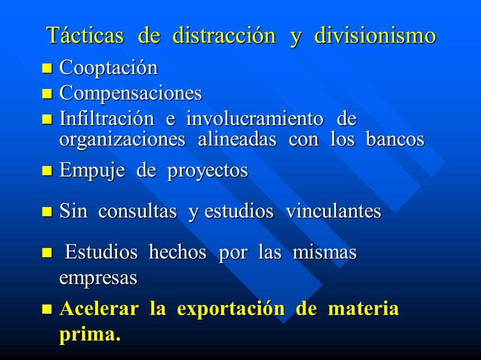 Tácticas de distracción y divisionismo Cooptación Cooptación Compensaciones Compensaciones Infiltración e involucramiento de organizaciones alineadas