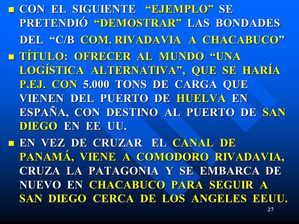 CON EL SIGUIENTE EJEMPLO SE PRETENDIÓ DEMOSTRAR LAS BONDADES CON EL SIGUIENTE EJEMPLO SE PRETENDIÓ DEMOSTRAR LAS BONDADES DEL C/B COM. RIVADAVIA A CHA