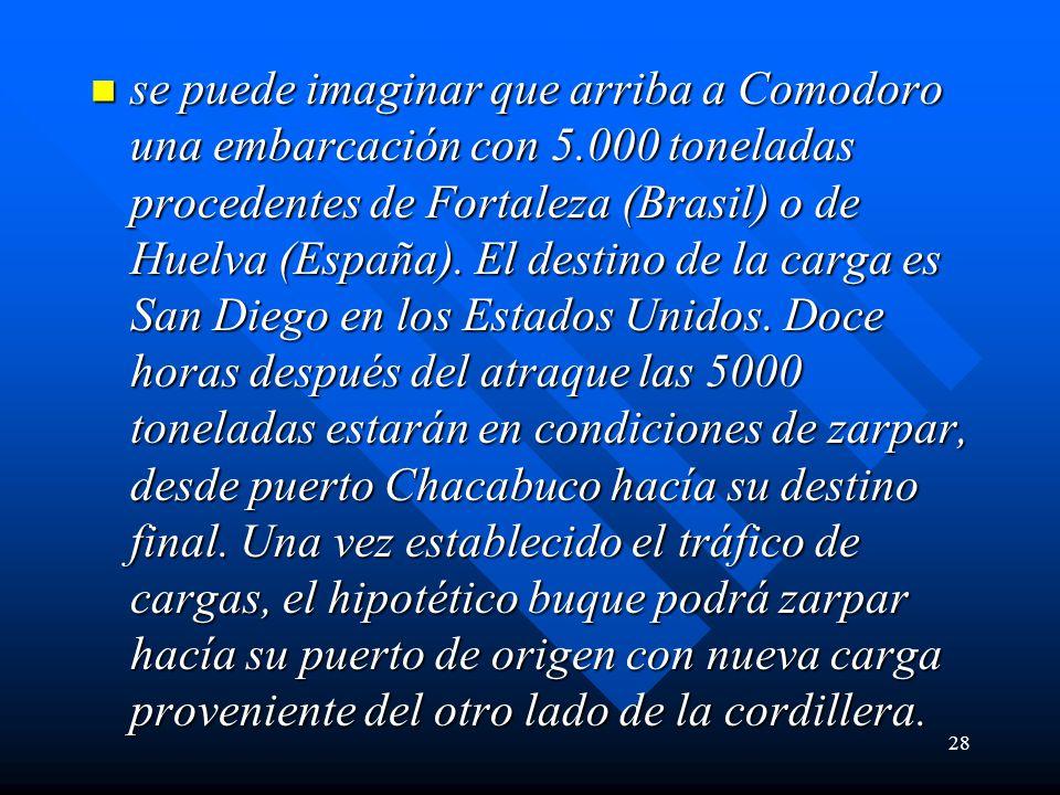 se puede imaginar que arriba a Comodoro una embarcación con 5.000 toneladas procedentes de Fortaleza (Brasil) o de Huelva (España). El destino de la c