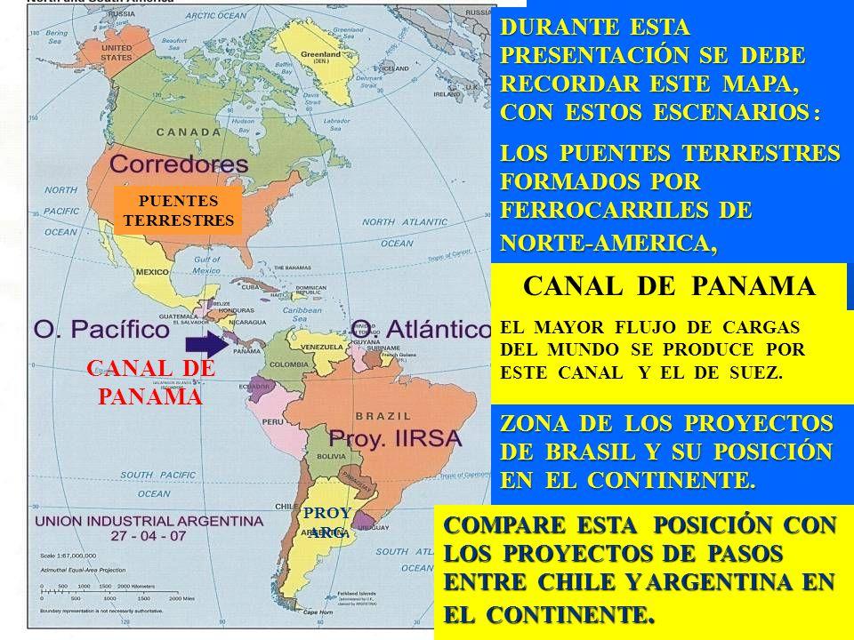 PROY ARG. DURANTE ESTA PRESENTACIÓN SE DEBE RECORDAR ESTE MAPA, CON ESTOS ESCENARIOS : CANAL DE PANAMA PUENTES TERRESTRES LOS PUENTES TERRESTRES FORMA