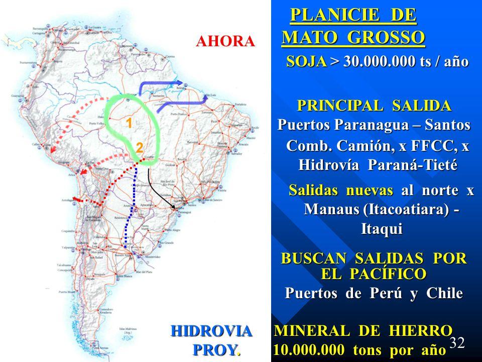 32 PLANICIE DE MATO GROSSO SOJA > 30.000.000 ts / año PRINCIPAL SALIDA Puertos Paranagua – Santos Comb. Camión, x FFCC, x Hidrovía Paraná-Tieté Salida