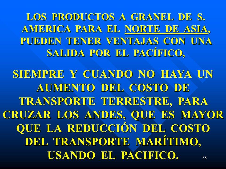 35 LOS PRODUCTOS A GRANEL DE S. AMERICA PARA EL NORTE DE ASIA, PUEDEN TENER VENTAJAS CON UNA SALIDA POR EL PACÍFICO, SIEMPRE Y CUANDO NO HAYA UN AUMEN