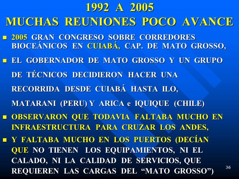 36 1992 A 2005 MUCHAS REUNIONES POCO AVANCE 2005 GRAN CONGRESO SOBRE CORREDORES BIOCEÁNICOS EN CUIABÁ, CAP. DE MATO GROSSO, 2005 GRAN CONGRESO SOBRE C
