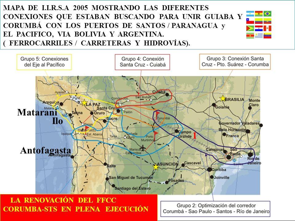 38 Matarani Antofagasta Ilo MAPA DE I.I.R.S.A 2005 MOSTRANDO LAS DIFERENTES CONEXIONES QUE ESTABAN BUSCANDO PARA UNIR GUIABA Y CORUMBÁ CON LOS PUERTOS