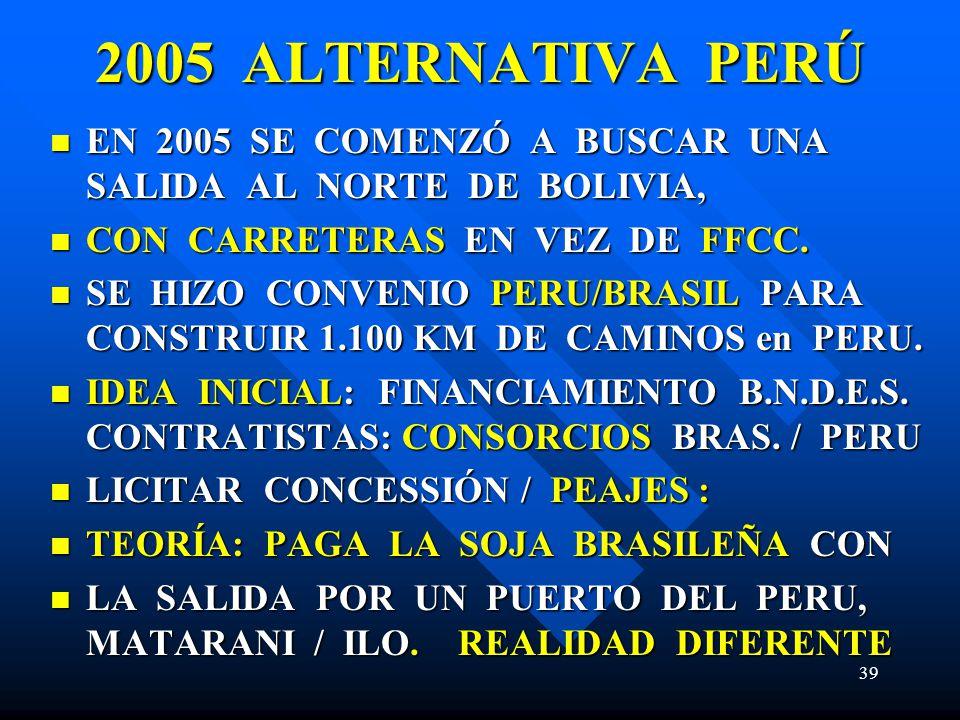2005 ALTERNATIVA PERÚ EN 2005 SE COMENZÓ A BUSCAR UNA SALIDA AL NORTE DE BOLIVIA, EN 2005 SE COMENZÓ A BUSCAR UNA SALIDA AL NORTE DE BOLIVIA, CON CARR