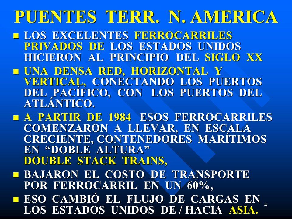 65 SERVICIOS DE LÍNEA BUQUES DE LÍNEAS REGULARES BUQUES DE LÍNEAS REGULARES –TIENEN ITINERARIOS FIJOS, –LA FRECUENCIA DEPENDE DEL VOLUMEN DE CARGA QUE OFRECE LA REGIÓN, CASO BRASIL- URUG -ARGENTINA GENERALMENTE HAY MUCHOS PUERTOS DE ESCALA EN CADA CONTINENTE GENERALMENTE HAY MUCHOS PUERTOS DE ESCALA EN CADA CONTINENTE LOS BUQUES SIGUEN LA COSTA, CRUZAN EL OCÉANO DESPUES DE RECORRER EL CONTINENTE LOS BUQUES SIGUEN LA COSTA, CRUZAN EL OCÉANO DESPUES DE RECORRER EL CONTINENTE LOS FLETES NO DEPENDEN TANTO DE DISTANCIA, SINO DE LA ESTRUCTURA DEL MERCADO EN LA REGIÓN LOS FLETES NO DEPENDEN TANTO DE DISTANCIA, SINO DE LA ESTRUCTURA DEL MERCADO EN LA REGIÓN DE LA OFERTA Y LA DEMANDA / DE LA COMPETENCIA.