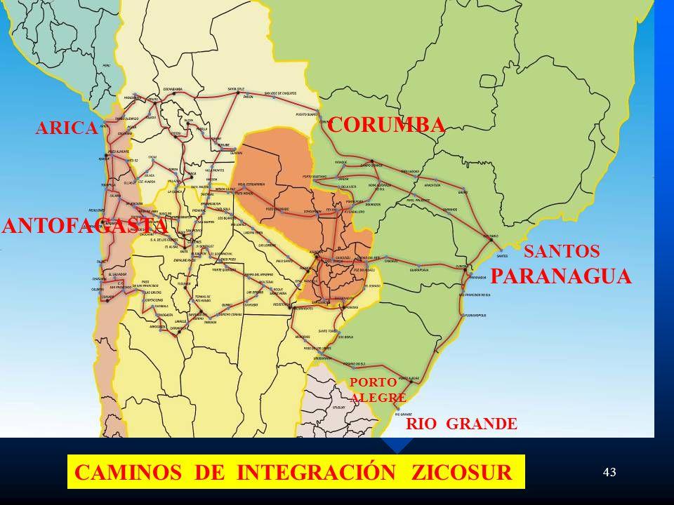 43 SANTOS ARICA ANTOFAGASTA RIO GRANDE PORTO ALEGRE CORUMBA PARANAGUA CAMINOS DE INTEGRACIÓN ZICOSUR