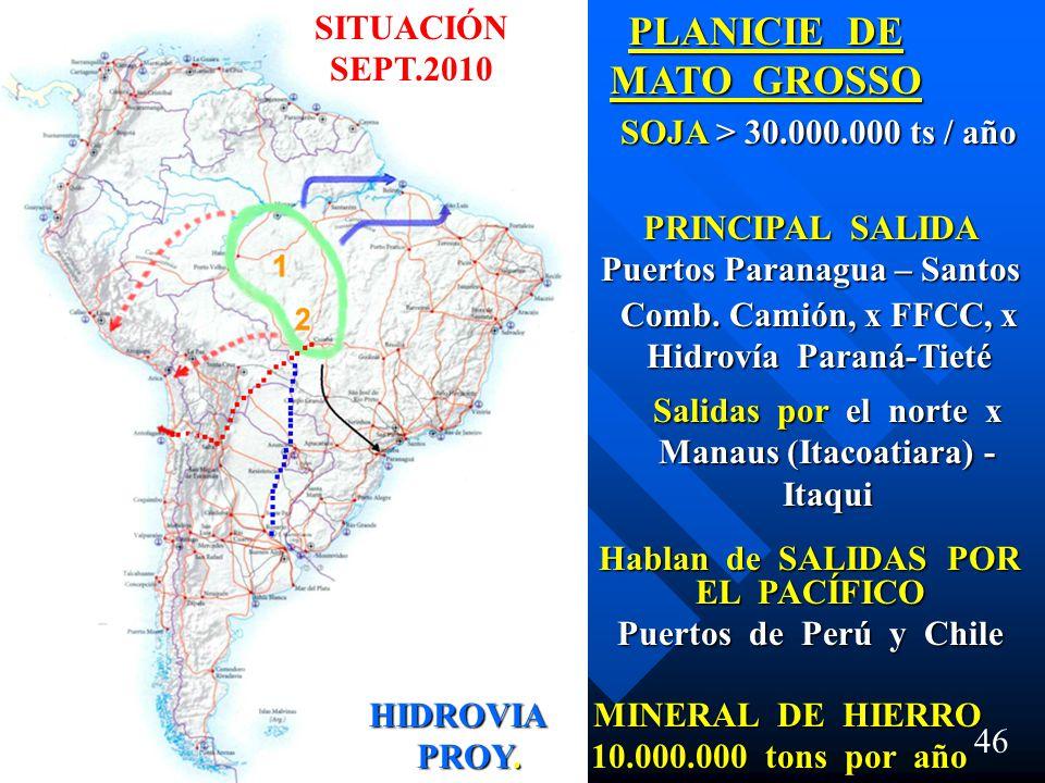 46 PLANICIE DE MATO GROSSO SOJA > 30.000.000 ts / año PRINCIPAL SALIDA Puertos Paranagua – Santos Comb. Camión, x FFCC, x Hidrovía Paraná-Tieté Salida