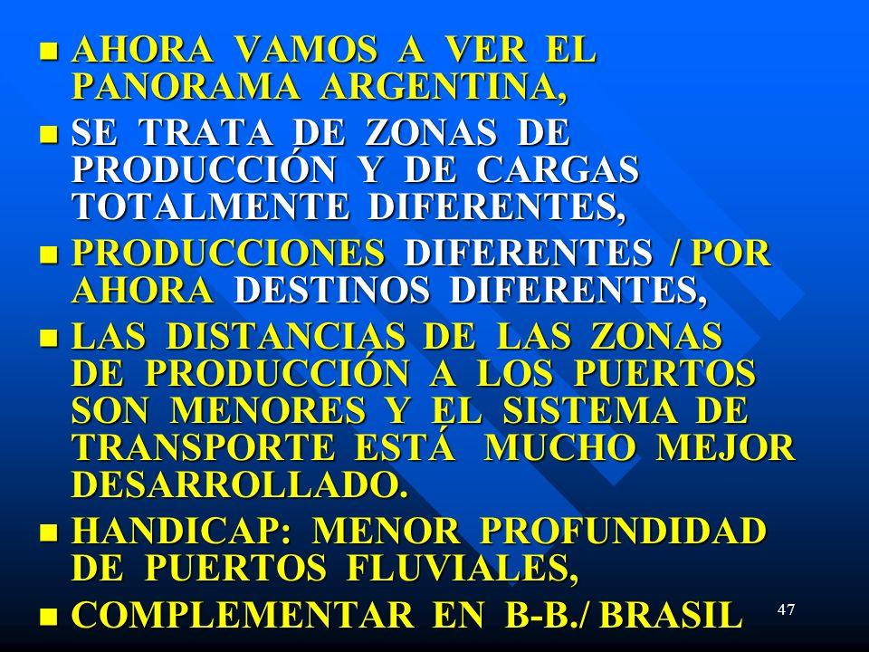 AHORA VAMOS A VER EL PANORAMA ARGENTINA, AHORA VAMOS A VER EL PANORAMA ARGENTINA, SE TRATA DE ZONAS DE PRODUCCIÓN Y DE CARGAS TOTALMENTE DIFERENTES, S
