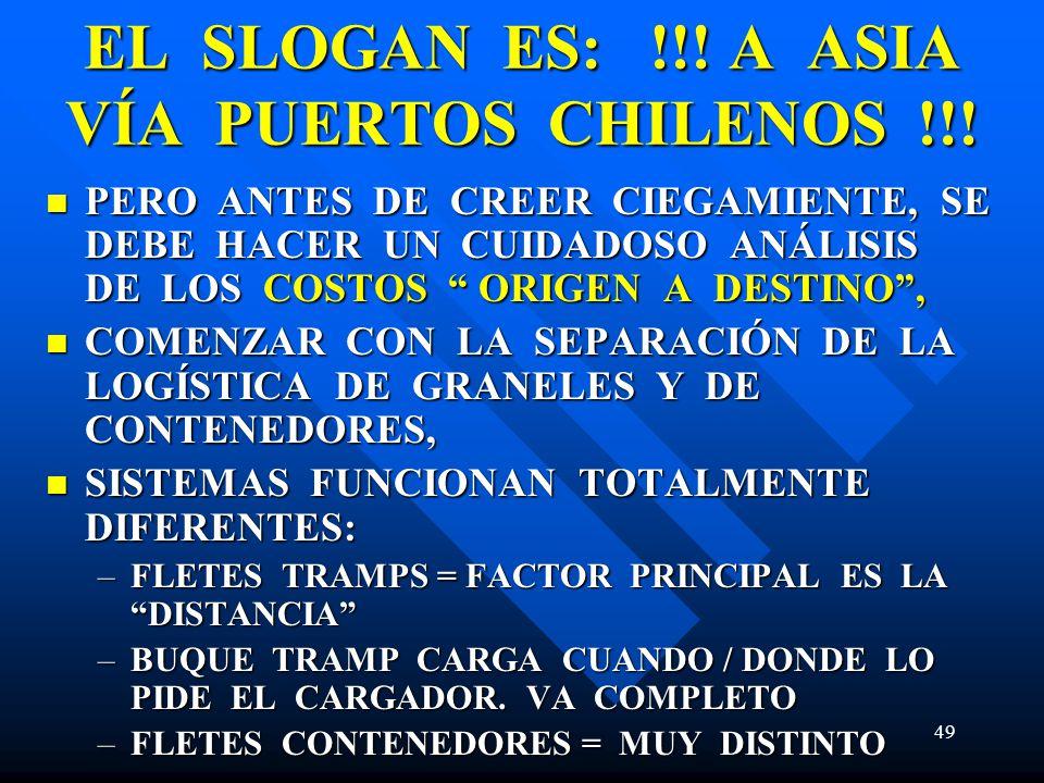 49 EL SLOGAN ES: !!! A ASIA VÍA PUERTOS CHILENOS !!! PERO ANTES DE CREER CIEGAMIENTE, SE DEBE HACER UN CUIDADOSO ANÁLISIS DE LOS COSTOS ORIGEN A DESTI