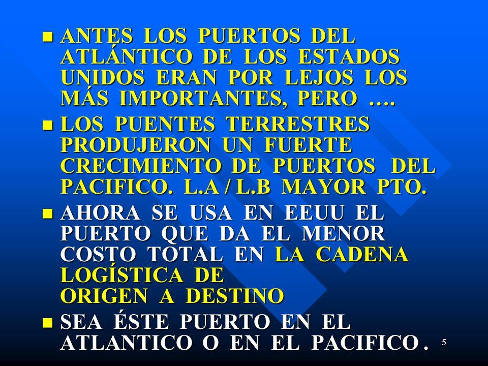 UNA ACLARACIÓN: LOS PUENTES TERRESTRES DE NORTE-AMERICA NO LLEVAN CARGAS PASANTES: LOS PUENTES TERRESTRES DE NORTE-AMERICA NO LLEVAN CARGAS PASANTES: ES DECIR, NO SE DESCARGAN CARGAS EN UN PUERTO PACÍFICO, PARA LLEVARLAS A UN PUERTO EN EL ATLÁNTICO, PARA LLEVARLAS A UN PUERTO EN EL ATLÁNTICO, PARA TRASBORDARLAS ALLÍ A OTRO BUQUE, PARA TRASBORDARLAS ALLÍ A OTRO BUQUE, PARA SEGUIR SU VIAJE POR MAR, PARA SEGUIR SU VIAJE POR MAR, COMO ALGUNOS EN S.A.