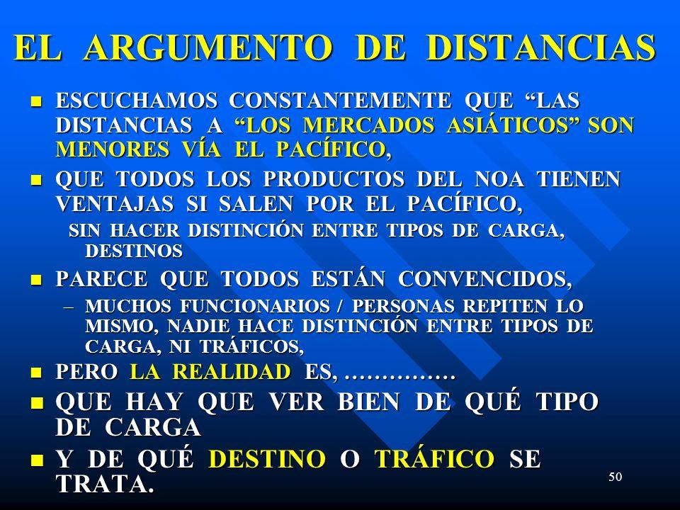 50 EL ARGUMENTO DE DISTANCIAS ESCUCHAMOS CONSTANTEMENTE QUE LAS DISTANCIAS A LOS MERCADOS ASIÁTICOS SON MENORES VÍA EL PACÍFICO, ESCUCHAMOS CONSTANTEM