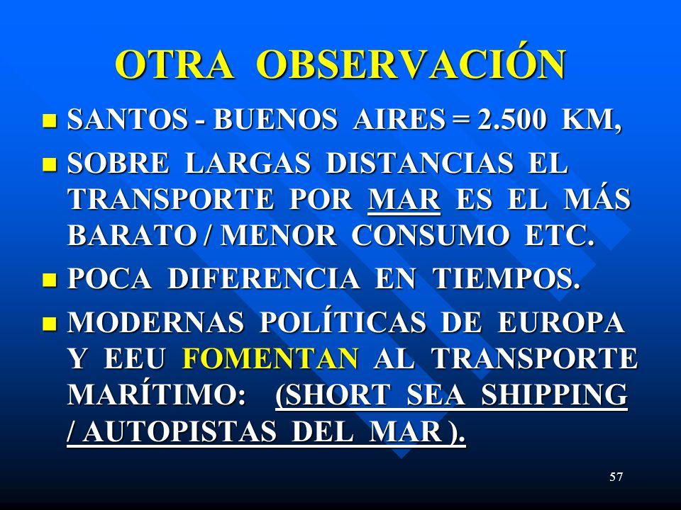 OTRA OBSERVACIÓN SANTOS - BUENOS AIRES = 2.500 KM, SANTOS - BUENOS AIRES = 2.500 KM, SOBRE LARGAS DISTANCIAS EL TRANSPORTE POR MAR ES EL MÁS BARATO /