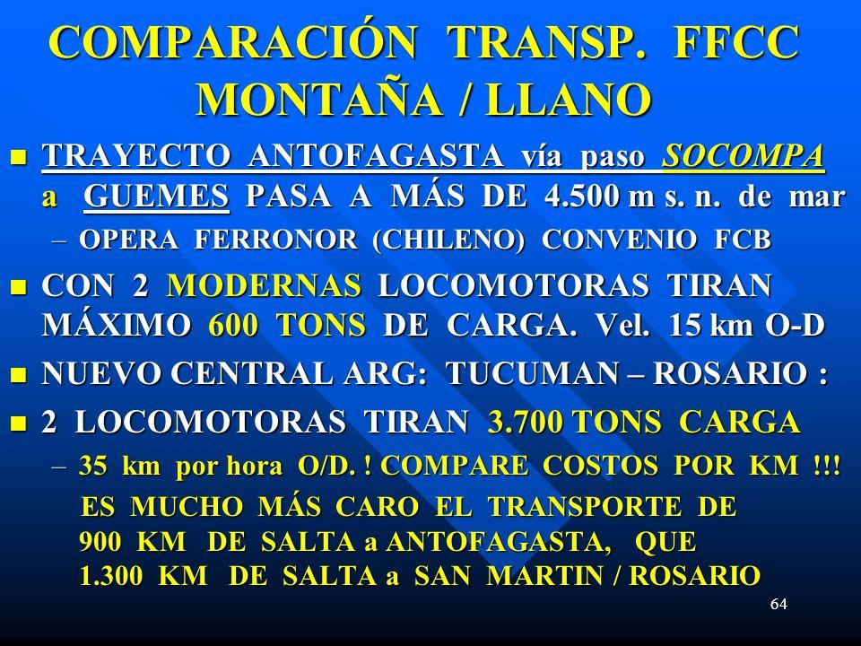 64 COMPARACIÓN TRANSP. FFCC MONTAÑA / LLANO TRAYECTO ANTOFAGASTA vía paso SOCOMPA a GUEMES PASA A MÁS DE 4.500 m s. n. de mar TRAYECTO ANTOFAGASTA vía