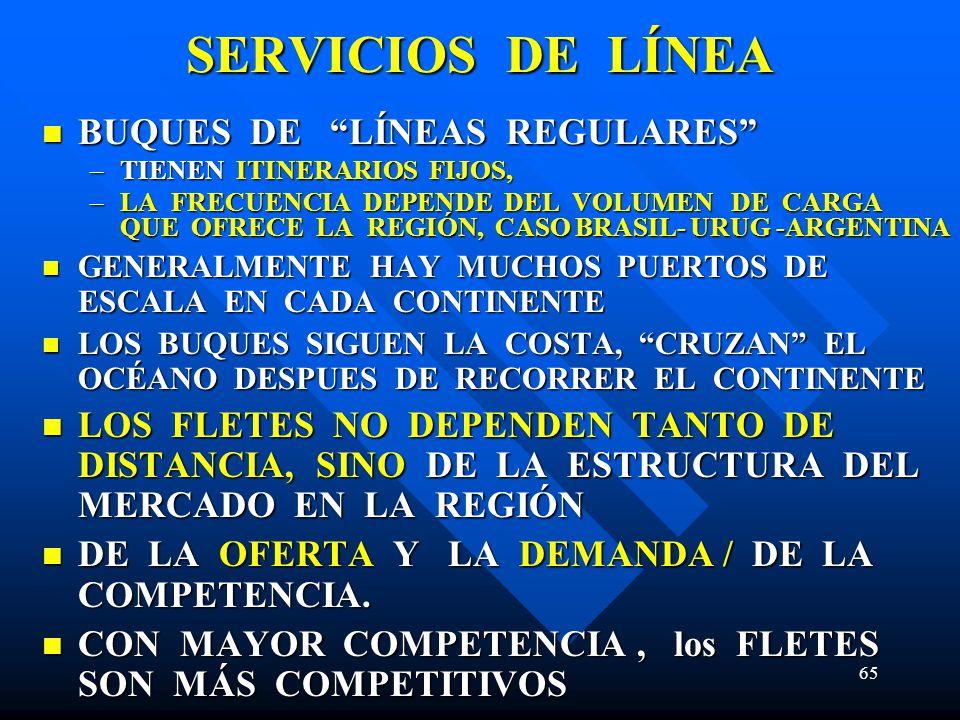 65 SERVICIOS DE LÍNEA BUQUES DE LÍNEAS REGULARES BUQUES DE LÍNEAS REGULARES –TIENEN ITINERARIOS FIJOS, –LA FRECUENCIA DEPENDE DEL VOLUMEN DE CARGA QUE