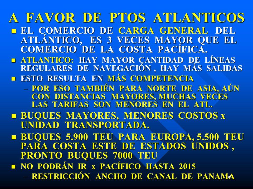 66 A FAVOR DE PTOS ATLANTICOS EL COMERCIO DE CARGA GENERAL DEL ATLÁNTICO, ES 3 VECES MAYOR QUE EL COMERCIO DE LA COSTA PACÍFICA. EL COMERCIO DE CARGA