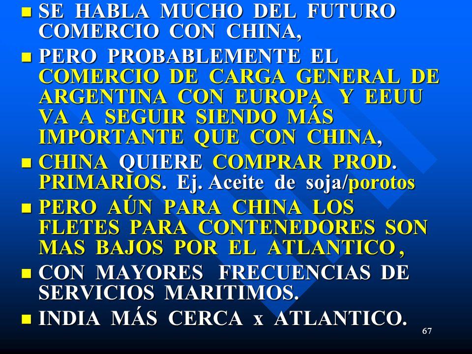 SE HABLA MUCHO DEL FUTURO COMERCIO CON CHINA, SE HABLA MUCHO DEL FUTURO COMERCIO CON CHINA, PERO PROBABLEMENTE EL COMERCIO DE CARGA GENERAL DE ARGENTI