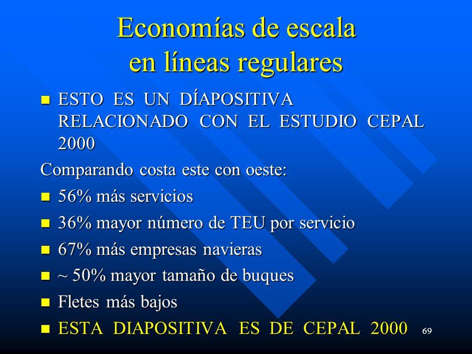 69 Economías de escala en líneas regulares ESTO ES UN DÍAPOSITIVA RELACIONADO CON EL ESTUDIO CEPAL 2000 ESTO ES UN DÍAPOSITIVA RELACIONADO CON EL ESTU