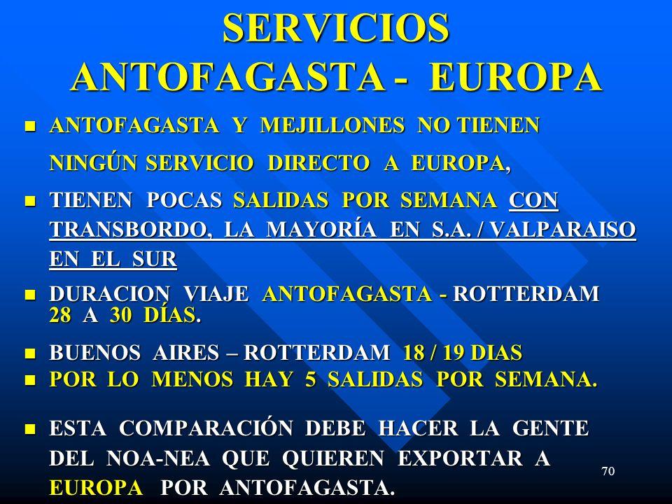 70 SERVICIOS ANTOFAGASTA - EUROPA ANTOFAGASTA Y MEJILLONES NO TIENEN NINGÚN SERVICIO DIRECTO A EUROPA, ANTOFAGASTA Y MEJILLONES NO TIENEN NINGÚN SERVI