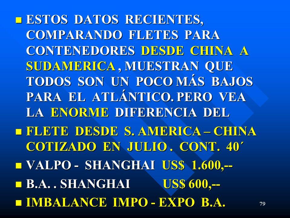 ESTOS DATOS RECIENTES, COMPARANDO FLETES PARA CONTENEDORES DESDE CHINA A SUDAMERICA, MUESTRAN QUE TODOS SON UN POCO MÁS BAJOS PARA EL ATLÁNTICO. PERO
