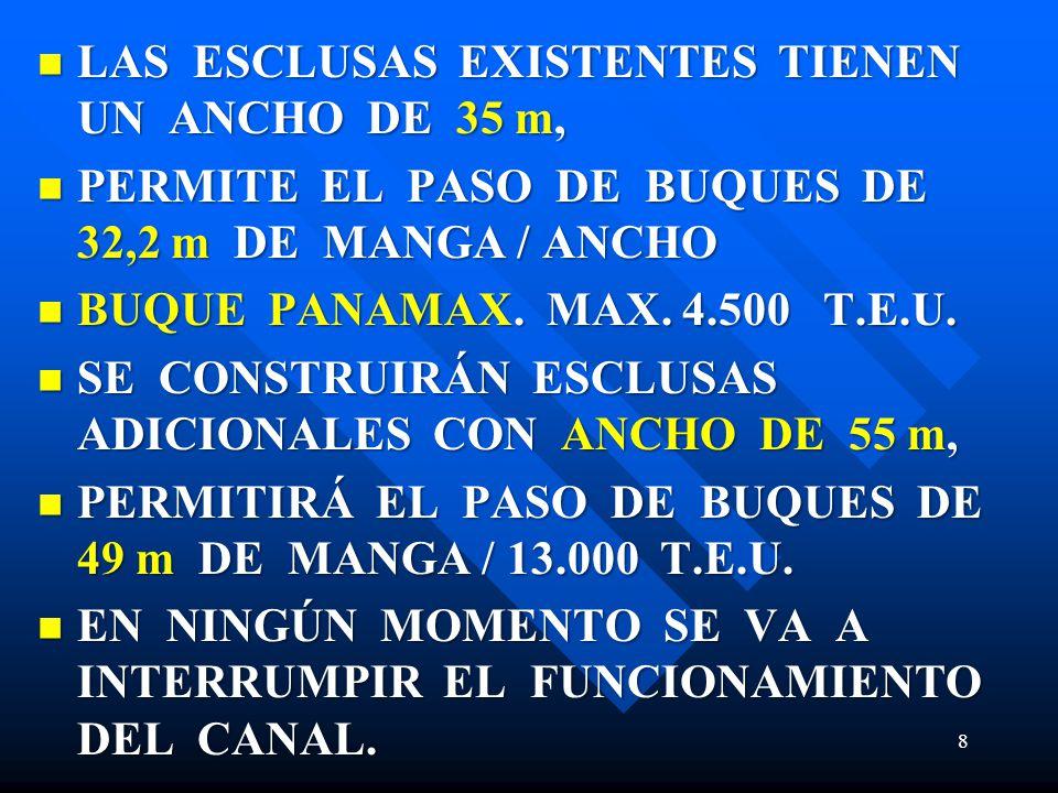 LAS ESCLUSAS EXISTENTES TIENEN UN ANCHO DE 35 m, LAS ESCLUSAS EXISTENTES TIENEN UN ANCHO DE 35 m, PERMITE EL PASO DE BUQUES DE 32,2 m DE MANGA / ANCHO