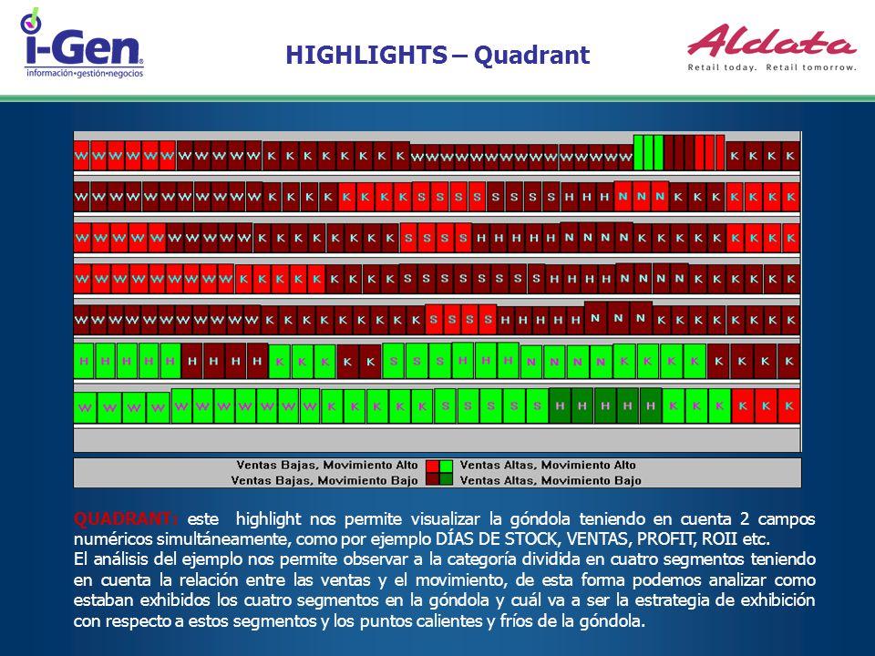 HIGHLIGHTS – Quadrant QUADRANT: este highlight nos permite visualizar la góndola teniendo en cuenta 2 campos numéricos simultáneamente, como por ejemp