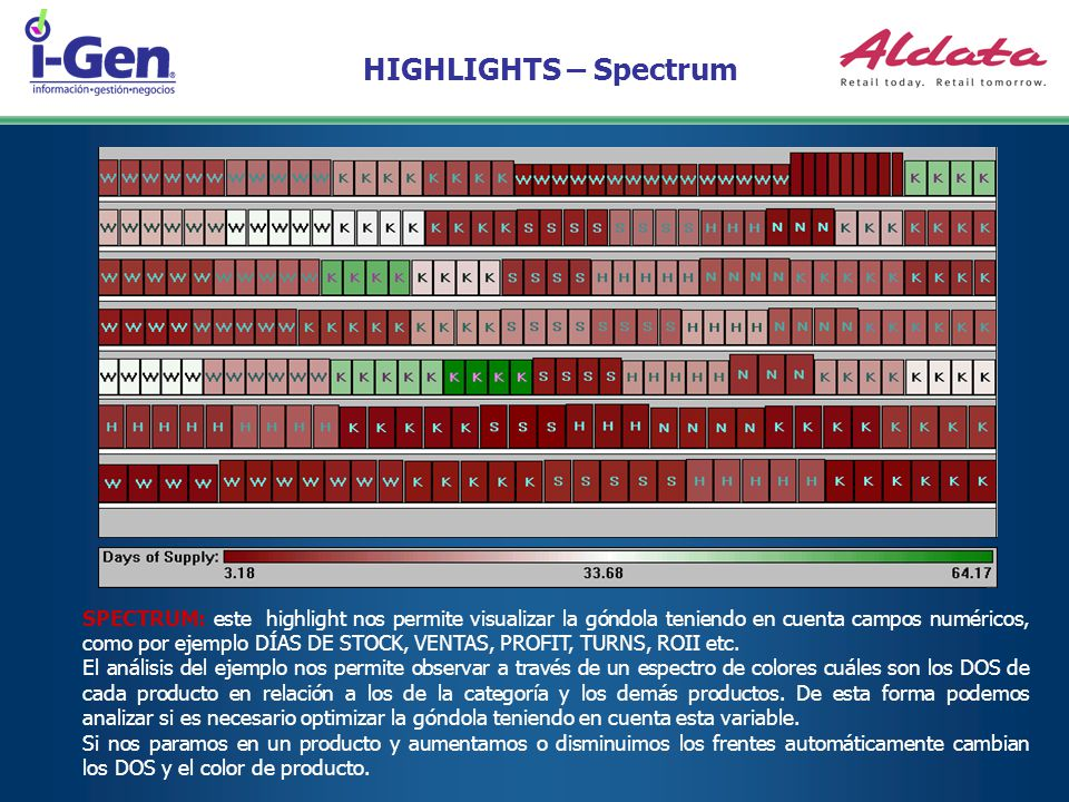 HIGHLIGHTS – Spectrum SPECTRUM: este highlight nos permite visualizar la góndola teniendo en cuenta campos numéricos, como por ejemplo DÍAS DE STOCK,