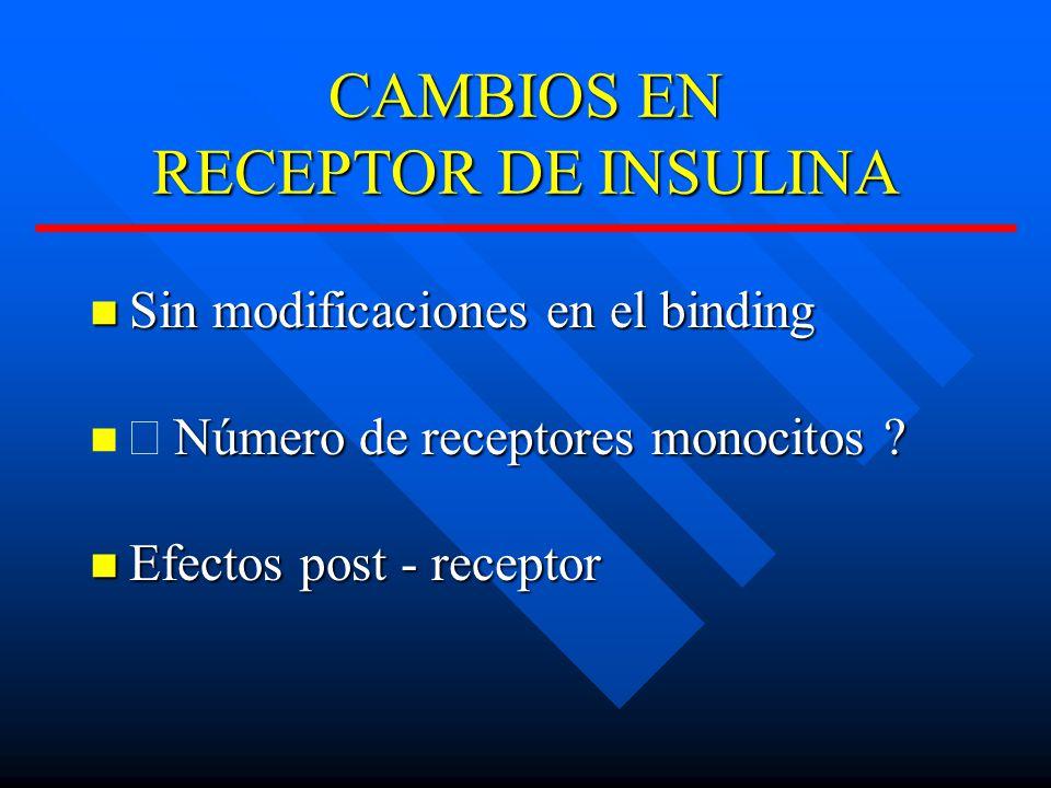 CAMBIOS EN RECEPTOR DE INSULINA Sin modificaciones en el binding Sin modificaciones en el binding Número de receptores monocitos .