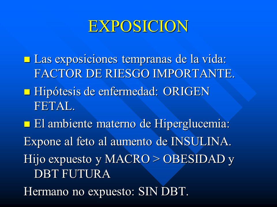 EXPOSICION Las exposiciones tempranas de la vida: FACTOR DE RIESGO IMPORTANTE.