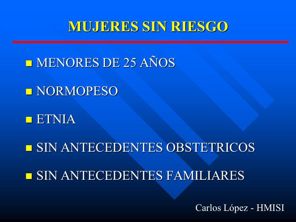 MUJERES SIN RIESGO MENORES DE 25 AÑOS MENORES DE 25 AÑOS NORMOPESO NORMOPESO ETNIA ETNIA SIN ANTECEDENTES OBSTETRICOS SIN ANTECEDENTES OBSTETRICOS SIN ANTECEDENTES FAMILIARES SIN ANTECEDENTES FAMILIARES Carlos López - HMISI