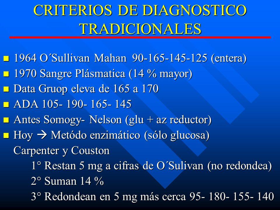 CRITERIOS DE DIAGNOSTICO TRADICIONALES 1964 O´Sullivan Mahan 90-165-145-125 (entera) 1964 O´Sullivan Mahan 90-165-145-125 (entera) 1970 Sangre Plásmatica (14 % mayor) 1970 Sangre Plásmatica (14 % mayor) Data Gruop eleva de 165 a 170 Data Gruop eleva de 165 a 170 ADA 105- 190- 165- 145 ADA 105- 190- 165- 145 Antes Somogy- Nelson (glu + az reductor) Antes Somogy- Nelson (glu + az reductor) Hoy Metódo enzimático (sólo glucosa) Hoy Metódo enzimático (sólo glucosa) Carpenter y Couston 1° Restan 5 mg a cifras de O´Sulivan (no redondea) 2° Suman 14 % 3° Redondean en 5 mg más cerca 95- 180- 155- 140