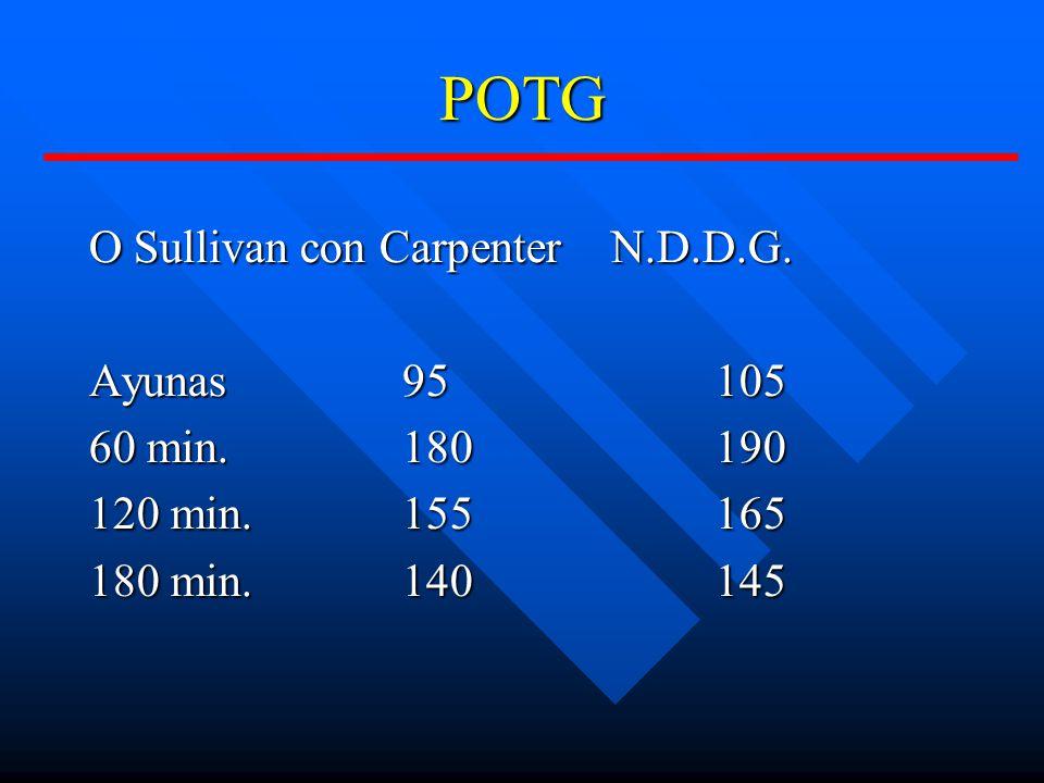 POTG O Sullivan con Carpenter N.D.D.G. Ayunas95105 60 min.180190 120 min.155165 180 min.140145