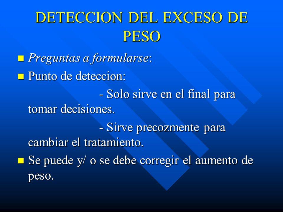 DETECCION DEL EXCESO DE PESO Preguntas a formularse: Preguntas a formularse: Punto de deteccion: Punto de deteccion: - Solo sirve en el final para tomar decisiones.
